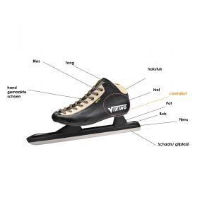schaats grafische verklaring