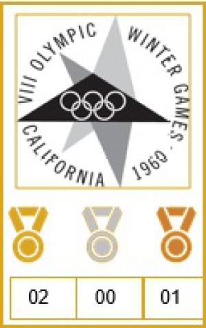 Viking Medal count: OS California
