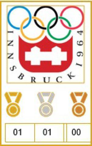 Viking Medal count: OS Innsbruck