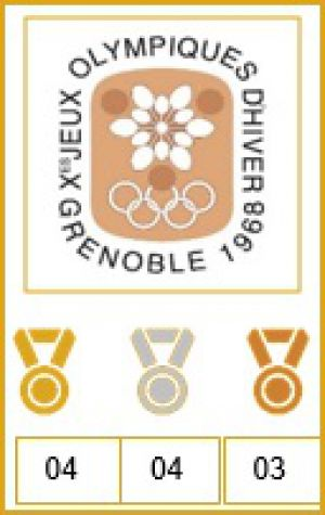 Viking Medal count: OS Grenoble