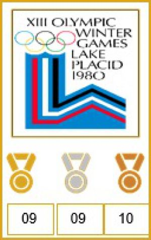 Viking Medal count: OS Lake Placid