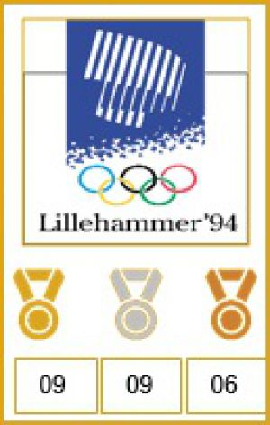 Viking Medal count: OS Lillehammer