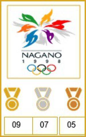 Viking Medal count: OS Nagano