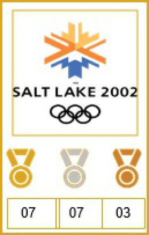 Viking Medal count: OS Salt Lake