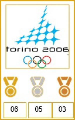 Viking Medal count: OS Torino