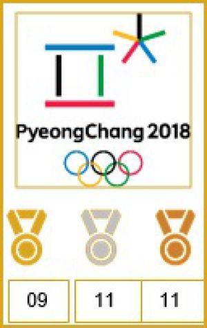 Viking Medal count: OS PyeongChang